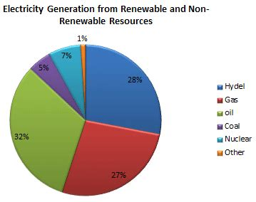 Osmotic power generation research papers