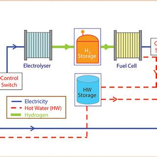 What is osmotic power? AltEnergyMag